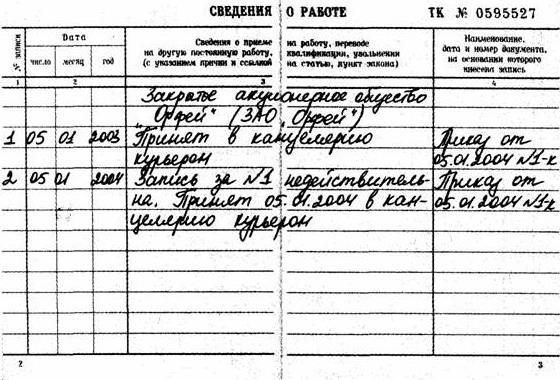 Пример заполнения анкеты старого