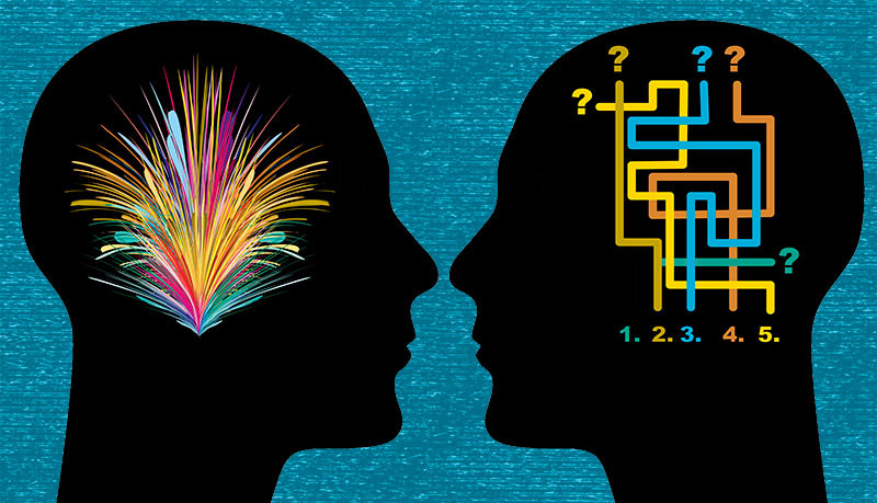 logical vs psychological