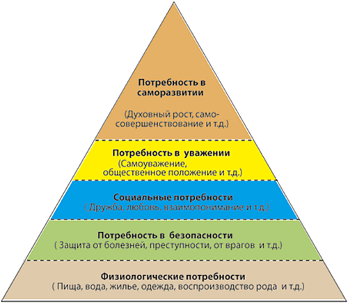 СТРАНИЦА ПСИХОЛОГА - Страница 2 Piramida_9565