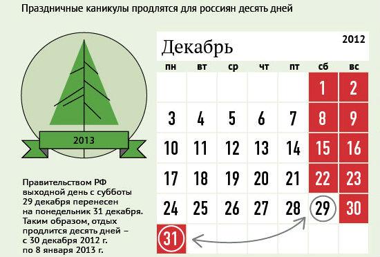 2013 как отдыхаем на новый 2013 год