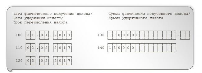Дата фактического получения дохода для целей уплаты ндфл