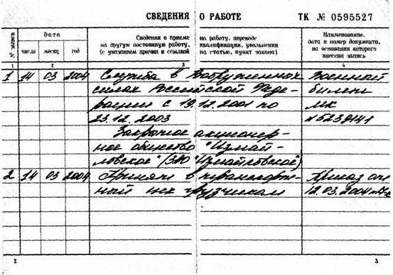 Запись о службе в армии в трудовой книжке образец структура трудового договора