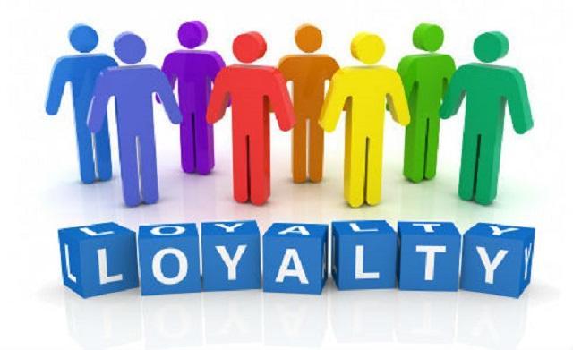 анкета вопросы лояльность: