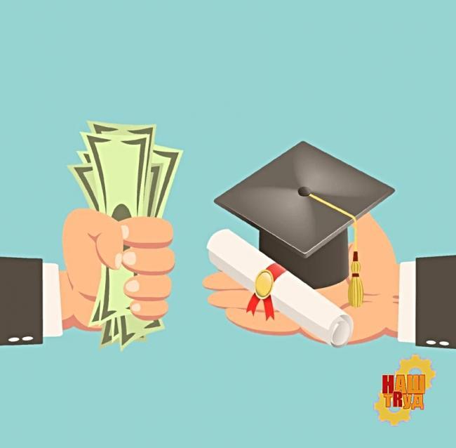 Возмещение расходов работодателя на обучение работников