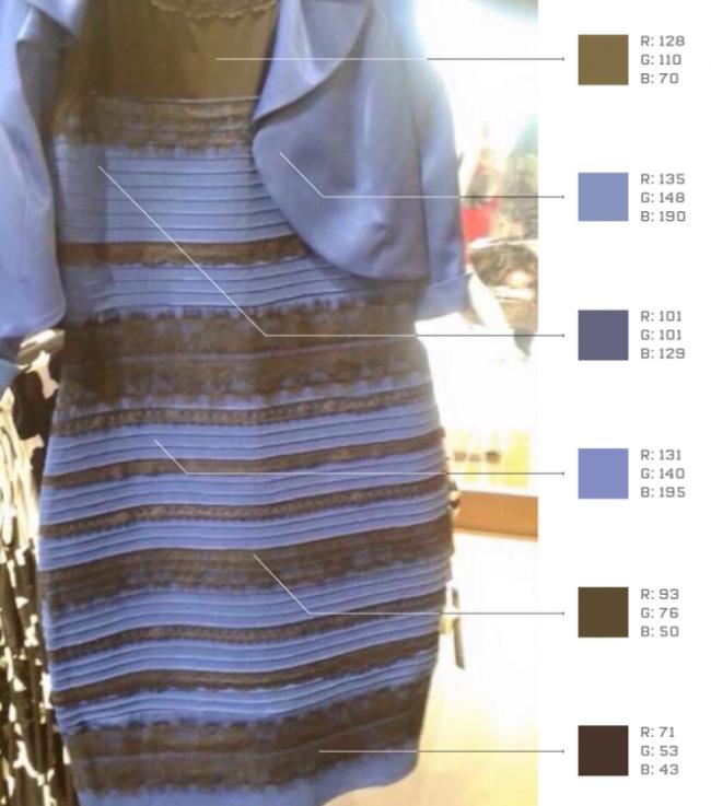Реальные цвета