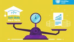 Корпоративное обучение в период коронавируса: чему учить персонал, чтобы помочь бизнесу?