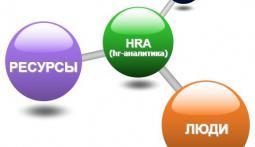 hr-аналитика, измерение эффективности управления персоналом