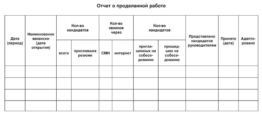 образец бланк отчёта по проделанной работе