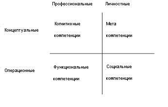 http://hr-portal.ru/img/art/comp_wint_1.JPG