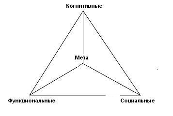 http://hr-portal.ru/img/art/comp_wint_2.JPG