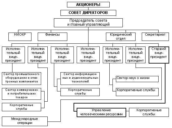 Примером крупной организации