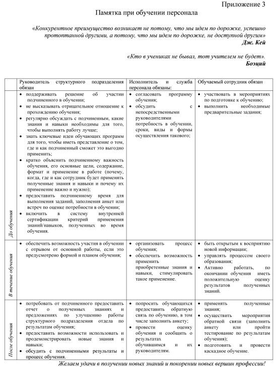 Положение Об Обучении Персонала В Организации Образец - фото 2