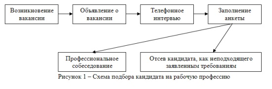 анкета рекрутера образец - фото 2