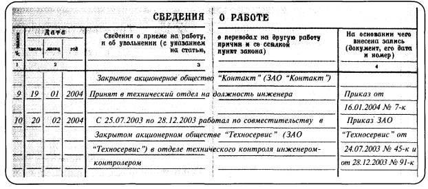 Пример записи о работе по совместительству