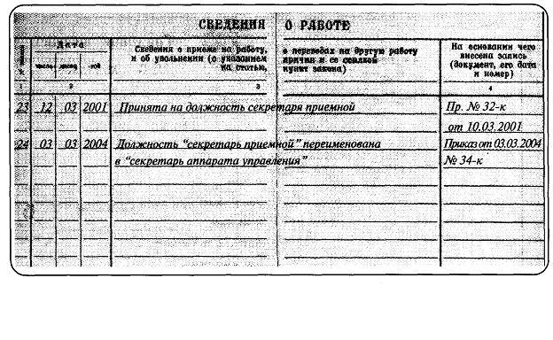 приказ на переименование должности образец