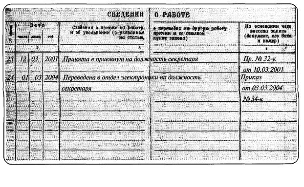 Водительского удостоверения издание