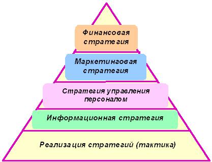 Функция этого блока заключается в управлении мотивацией работника, направленной на рационализацию своего труда...