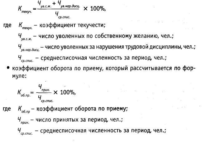 как определить текучесть кадров формула планировки
