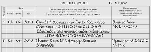 Внесение записей в трудовую книжку работника о приеме
