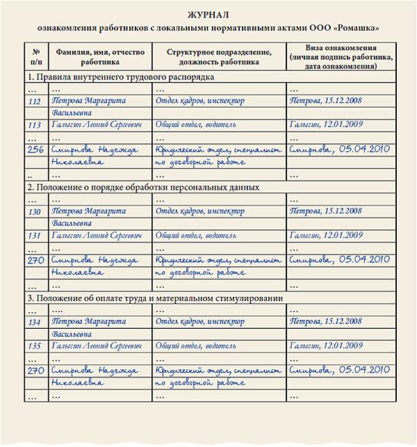 Лист ознакомления с должностной инструкцией образец pertovo.ru
