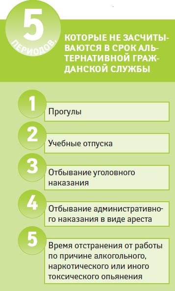 Перевод алиментов - советы адвокатов и юристов