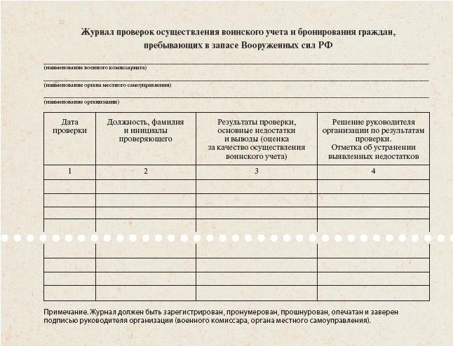 Инструкция по организации воинского учета в организации