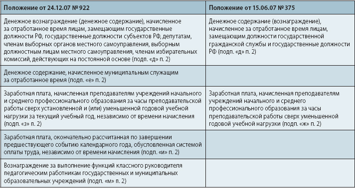 связанные с выходом постановления правительства от 11042003 213 об особенностях порядка исчисления средней