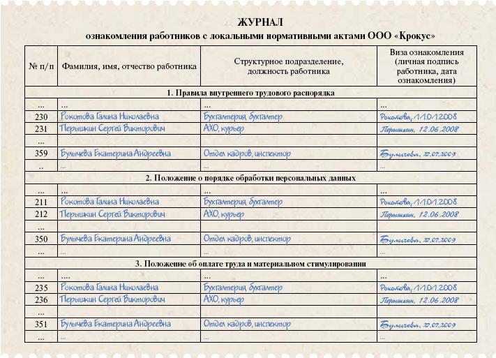 Порядок Разработки и Утверждения Должностных инструкций