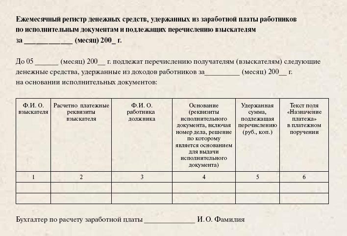 Арбитражный процессуальный кодекс Российской Федерации от