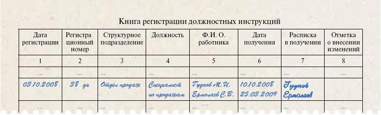 Инструкция По Оформлению Медицинских Книжек
