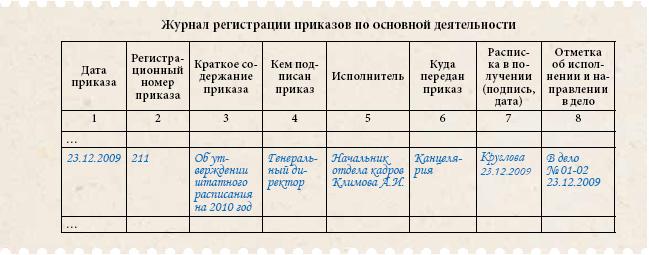 Журнал Регистрации Приказов По Основной Деятельности В Доу Образец Скачать - фото 5