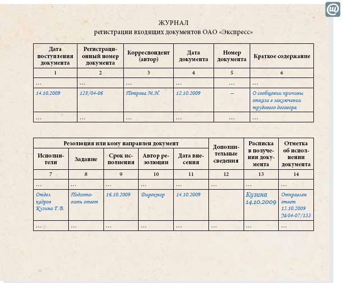 Электронный журнал учета документов