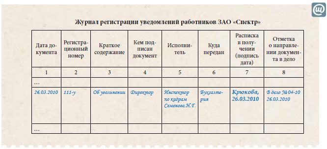 образец журнал регистрации уведомлений работникам
