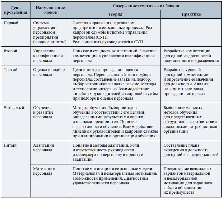 Должностная инструкция начальника службу управления персоналом