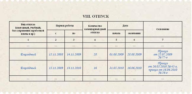 Мичуринск налоговая телефон отдел выездных проверок