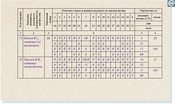 приказ о табельном учете рабочего времени образец