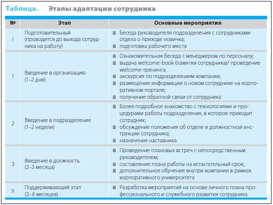 должность специалист по кадрам вводится Новосибирском центре вирусологии:
