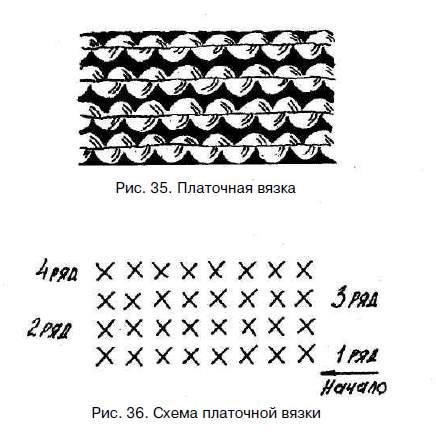 Вязание спицами схема чулочной вязки