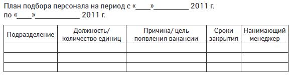 План работы дирекции по персоналу