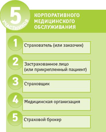 Образцы трудовых договоров и дополнительных соглашений к ним.