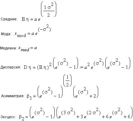 Хи-квадрат-распределение